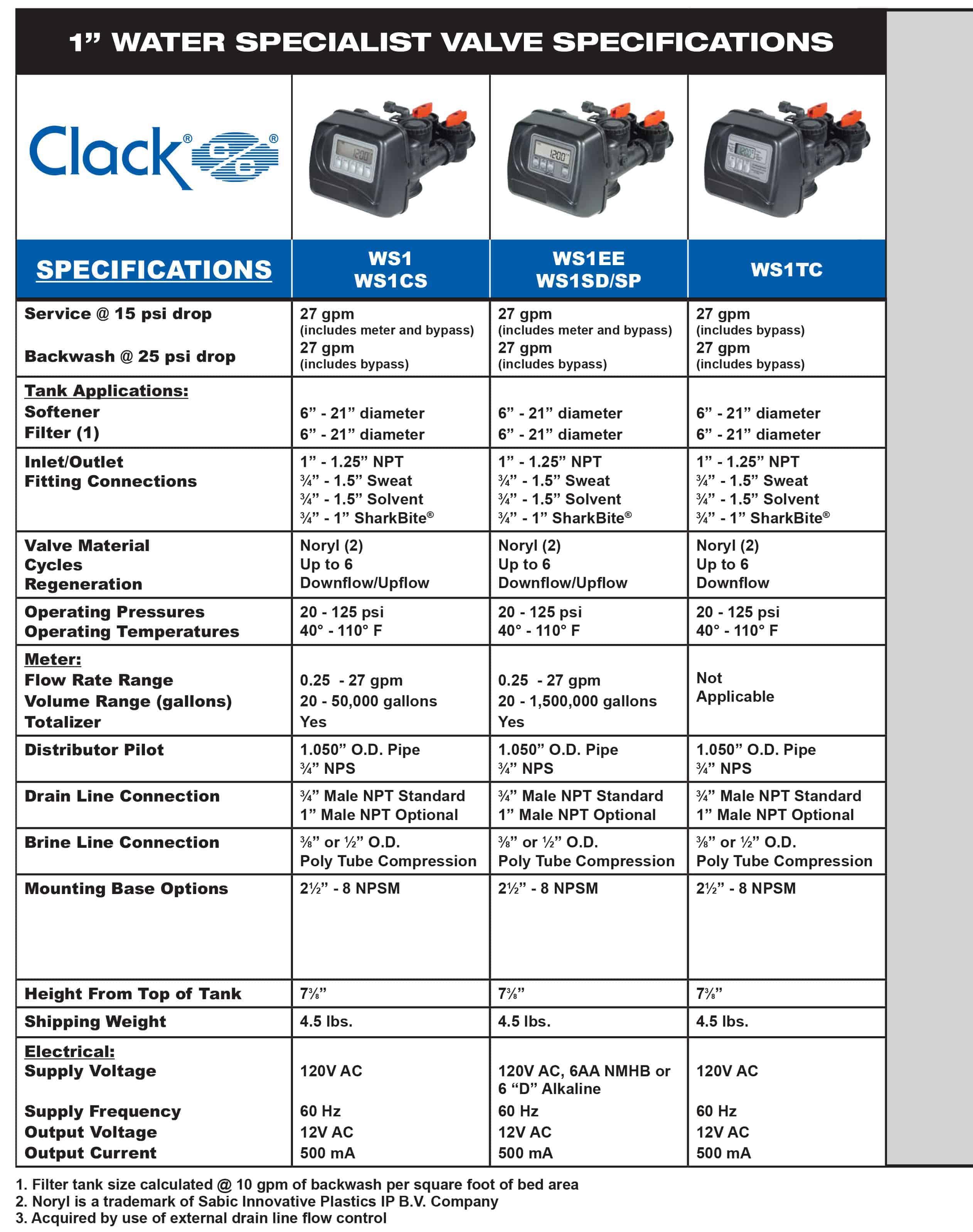 1_ClacK