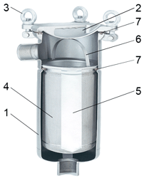 Фильтр мешочного типа MBH-03
